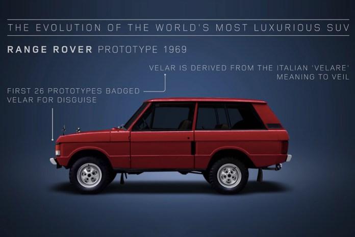 Land Rover 發佈從 1969 年原型到最新型 Range Rover 進化短片
