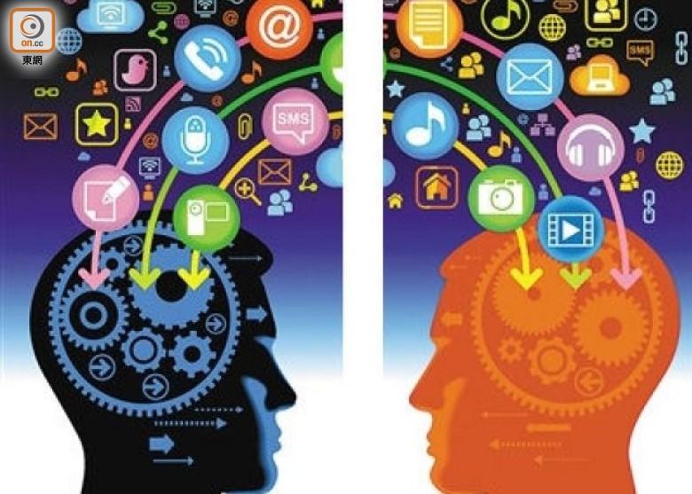 【人類對AI開戰】馬斯克研人腦結合電腦 即時新聞 財經 on.cc東網