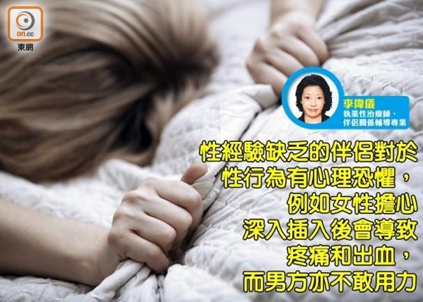 【深夜字聊】年輕情侶 交歡多次皆不成功|即時新聞|生活|on.cc東網
