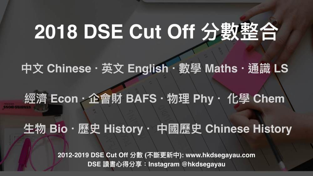 2018 DSE Cut Off 分數 | Cut Off Level & Score