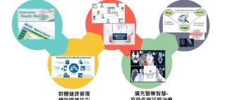 區塊鏈(Blockchain)只是個開始, 2分鐘了解智慧醫療五大趨勢!