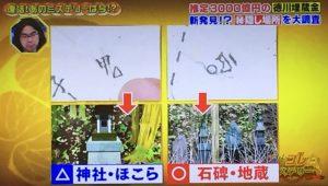 徳川埋蔵金 場所 画像