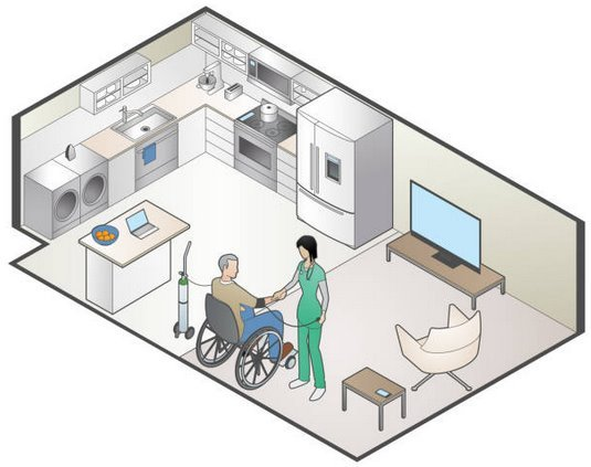 Granny Flats Aging in Place Elder Housing and Home Mods for Seniors