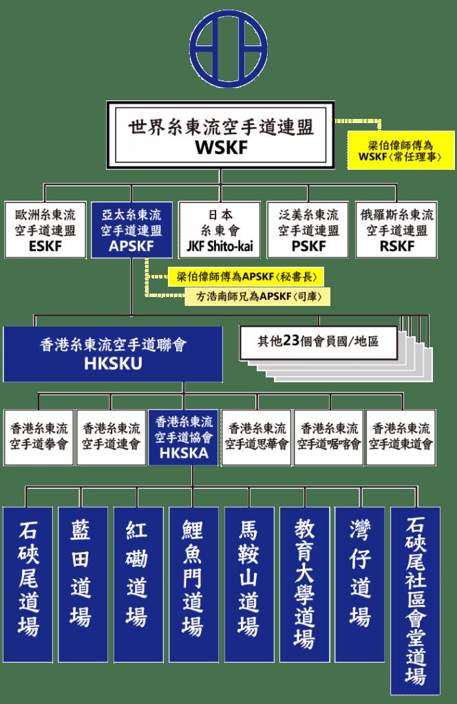 Organization-664x1024