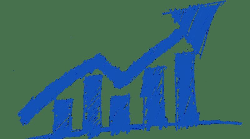 Konjunktur Wirtschaft