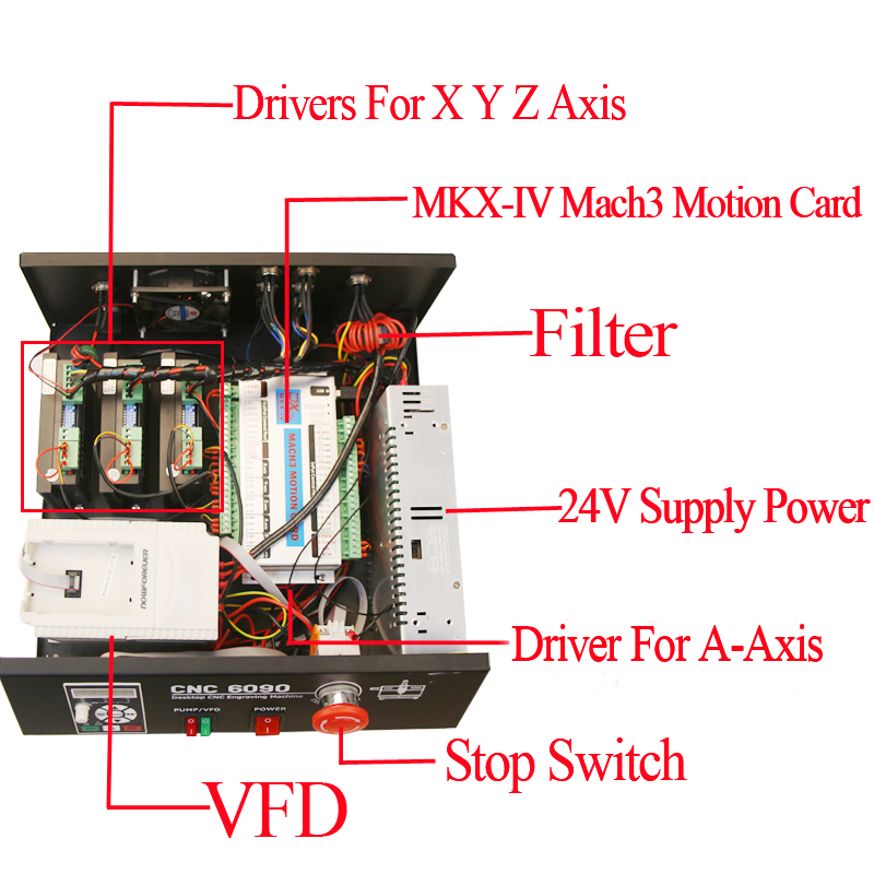 Mach E Stop Wiring Diagram on e stop circuit example, e stop symbol drawing, 3 wire start stop diagram, basic emergency stop circuit diagram, e stop cable, e stop electric symbols, block diagram,
