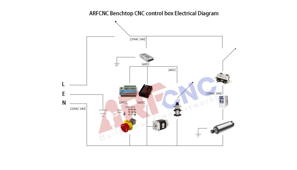 ARFCNC 220V control box electrical diagram