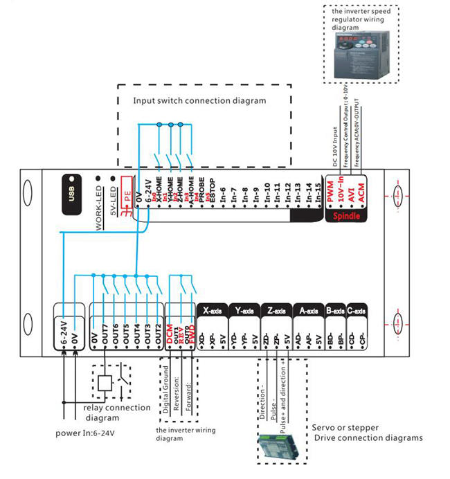 BLOG | Help to grow small business! | HanLian Bring Right To You! Dsp Laser Wiring Diagram on laser instruments diagram, laser diode wiring, laser system, laser generator, diode diagram, laser lens diagram, laser power, laser circuit, laser clock, laser sensor, laser components diagram, co2 laser diagram, hp printer parts diagram, laser welding diagram, laser door, laser tools, laser cooling, laser painting diagram, laser schematic diagram, laser switch,