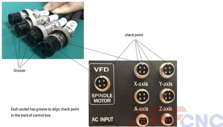 control box connection