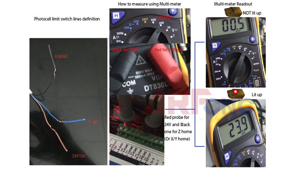 how to measure photo cell limit switch