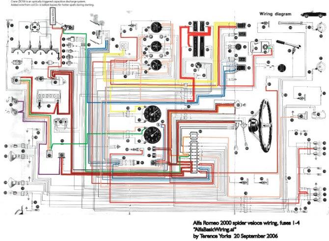alfa romeo spider wiring diagram  proper schematic wiring