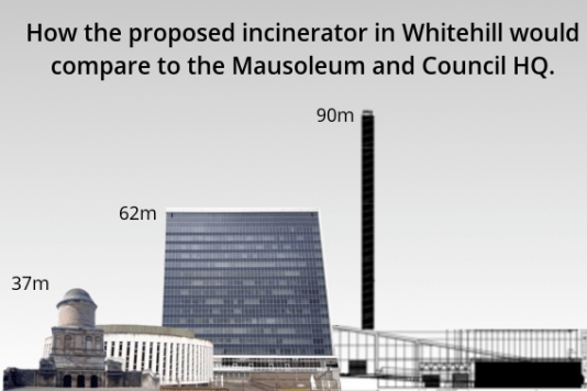 Proposed Whitehill Incinerator Height Comparison