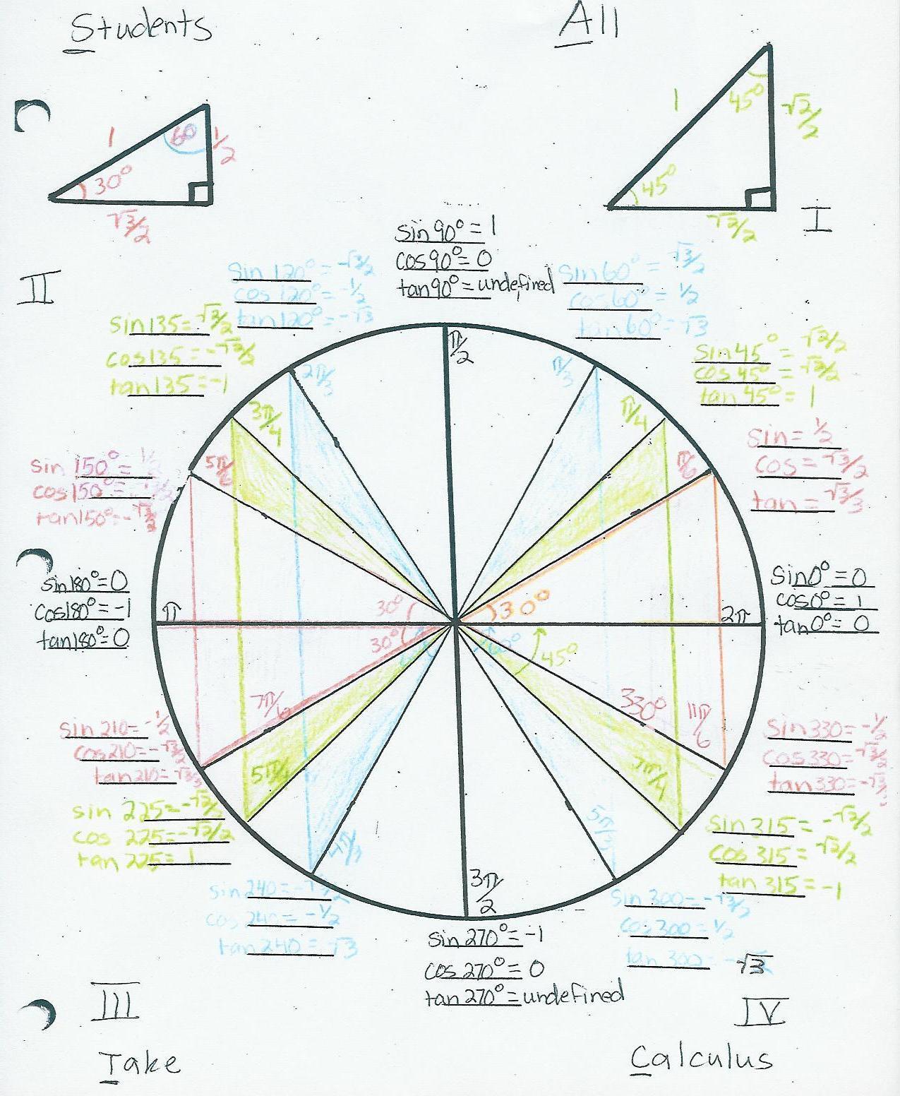 Unit Circle Trig Worksheet Doc