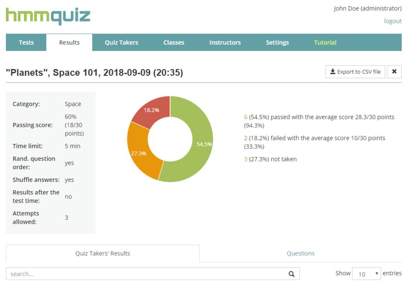 Analyze test results