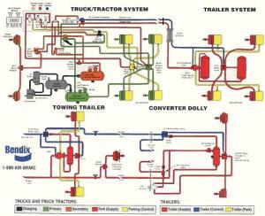 HNC Medium And Heavy Duty Truck Parts Online   Bendix Air