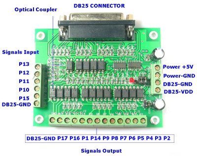 what s all this about breakout boards bobs hobbycnc rh hobbycnc com