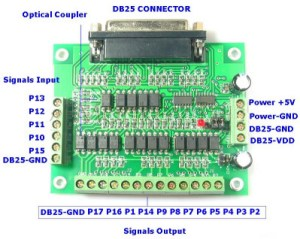 What's all this about breakout boards (BOBs) - HobbyCNC on