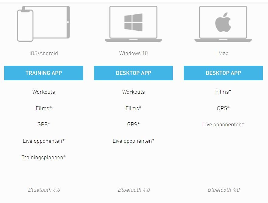 Welke toestellen ondersteunen de App?