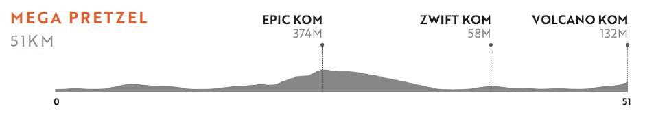 Haute Route Watopia rit 1