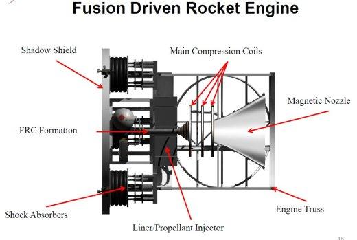 MSNW_Fusion_3