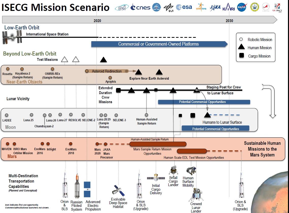 Kerbal Space Program Road Map on kerbal delta v map, h1z1 road map, kerbal space forum map, example of delta on map, ksp mun map, ksp delta-v map, ksp kerbin map, planetside 2 road map,