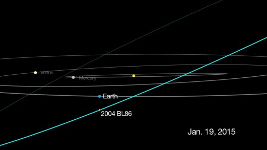 Asteroid2004BL86-16