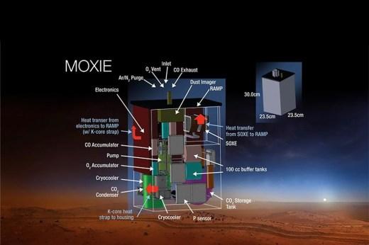 Mars-2020-NASA-MOXIE-Carbon-Oxygen-br2[1]