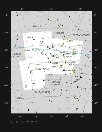 This chart shows the location of the star-forming region Messier 17, also often called the Omega or Swan Nebula, within the constellation of Sagittarius (The Archer). This map shows most of the stars visible to the unaided eye under good conditions, and the cluster itself is marked as a green square within a red circle. Through a moderate-sized amateur telescope this object appears as a bright bar of haze.