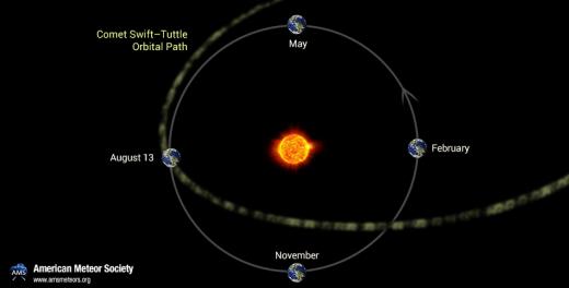 comet-path[1]