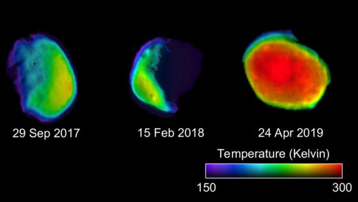 Phobos temperature