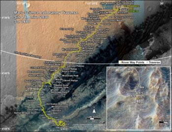 MSL Traverse Map as of Sol 2480