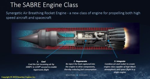 SABRE Engine Cross Section