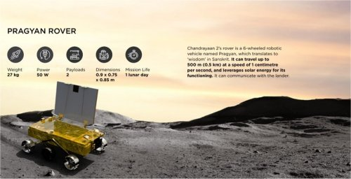 Pragyan Rover
