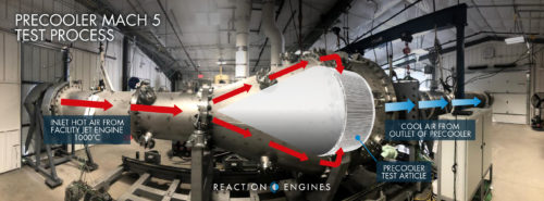 HTX airlow - Reaction Engines