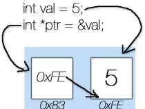 Sự khác nhau giữa gọi hàm truyền kiểu value, reference và pointer trong C++