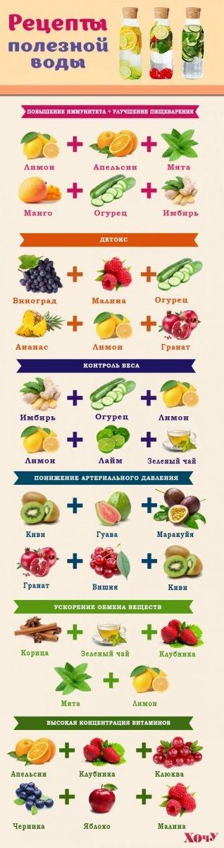 рецепты полезной еды