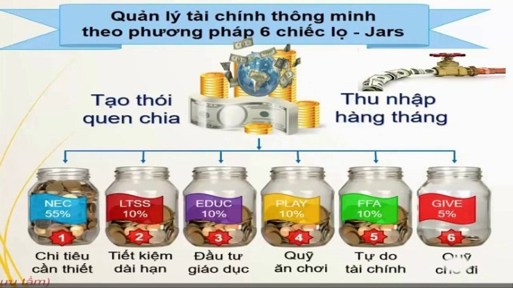 quan-ly-tai-chinh-theo-nguyen-tac-6-chiec-lo