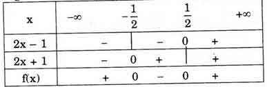 Bài Tập 1 Trang 94 SGK Đại Số Lớp 10