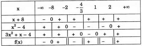 Bài Tập 3 Trang 105 SGK Đại Số Lớp 10