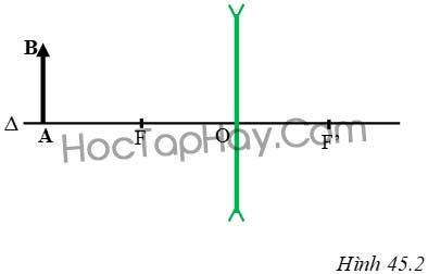 Bài Tập C4 Trang 122 SGK Vật Lý Lớp 9
