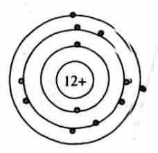 Bài Tập 2 Trang 31 SGK Hóa Học Lớp 8