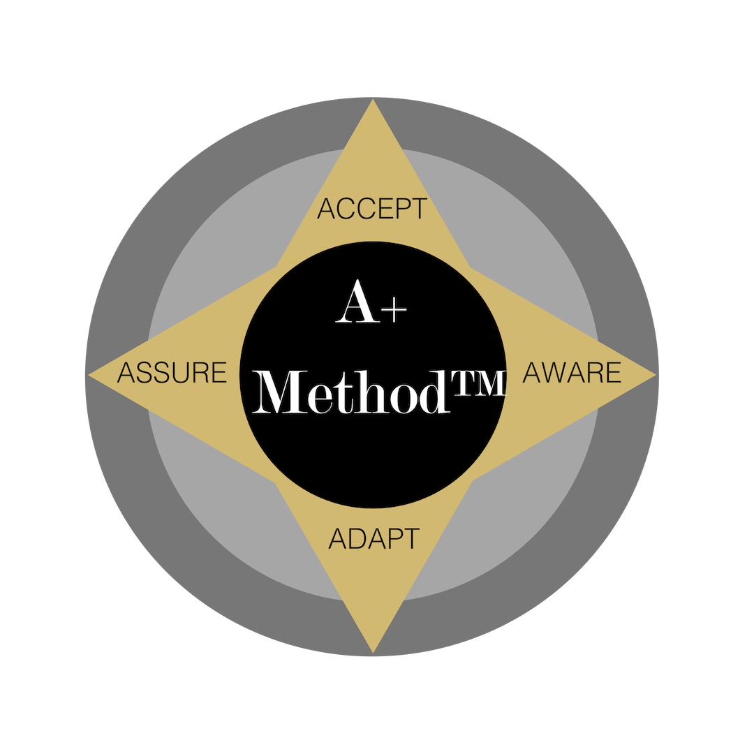 A+ Method