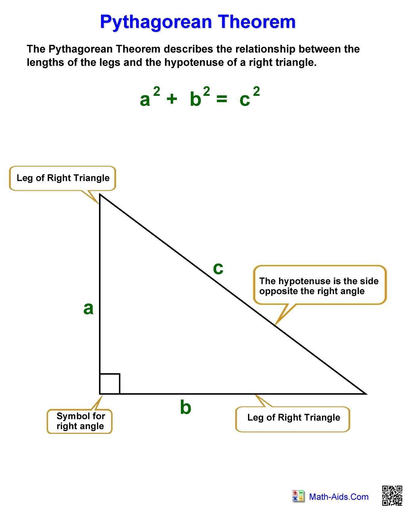 Pythagorean Theorem Chart Hoeden At Home