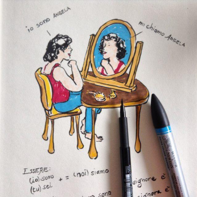 'Essere' - ein sehr wichtiges italienisches Verb - illustriert