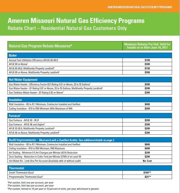 Rebates Amp Incentives