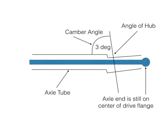 Strange diagrams.001