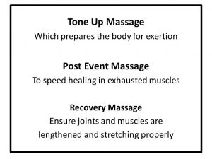 Massage special for athletes