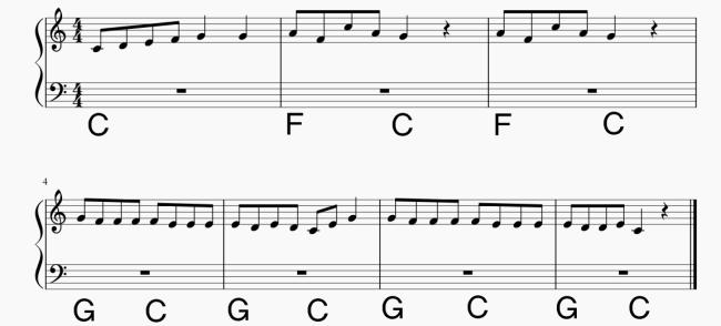 メロディーとコードネームの「こぎつね」の楽譜です。