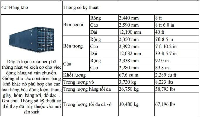 Container 40 feet loại thường