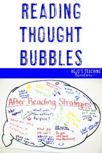 Reading Thought Bubbles Activity Poster or Anchor Chart